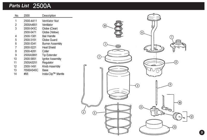 Oldcolemanparts Com Parts Diagrams