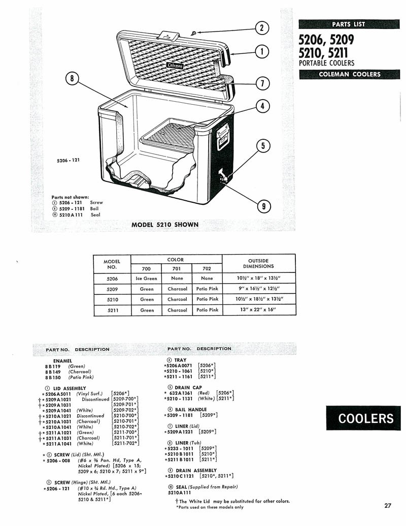 Coleman Wiring Diagrams 5232 Cooler Simple Diagram Oldcolemanparts Com Parts Mobile Home Furnace