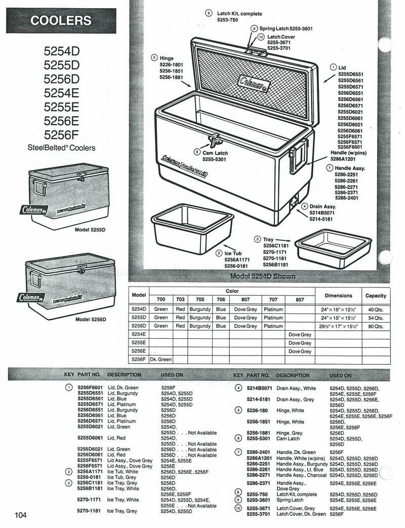 OldColemanParts com - Parts Diagrams