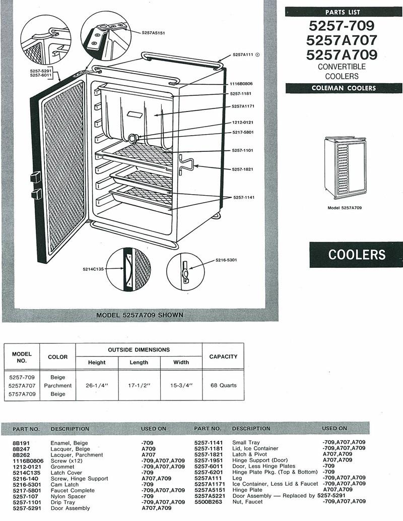 original cooler for 1984 coleman sun valley | popupportal cooler box diagram